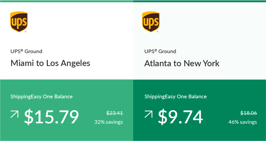 ShippingEasy-Discounted-UPS-Shipping-Rates-examples.png